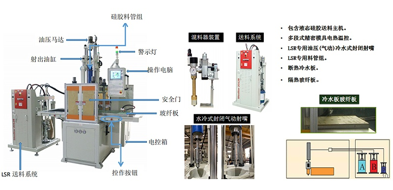 液态硅胶机注射成型机